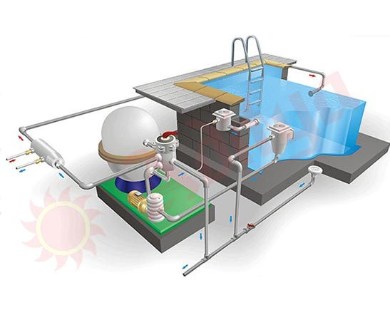 Swimming pool Filtration System in Ahmedabad