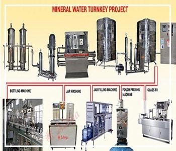 Mineral Water Turnkey Project Manufacturer and Supplier in Andhra-Pradesh, Madhya-Pradesh, Uttar-Pradesh, Tamilnadu, Kerala, Rajasthan